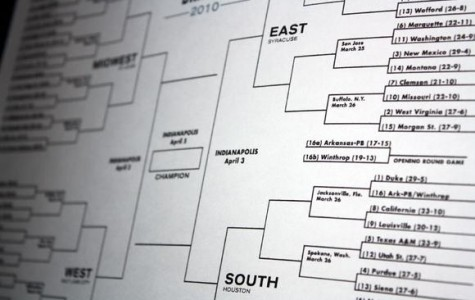 Getting the perfect bracket