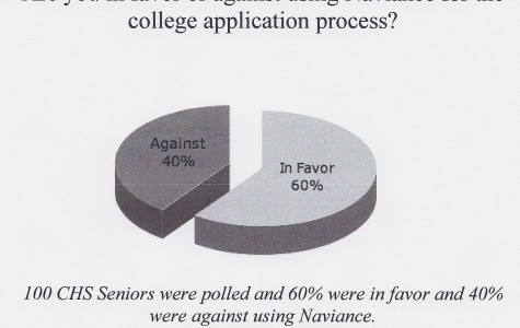 Naviance aids seniors with college applications