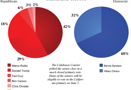 Iowa caucus and New Hampshire primary kick off state primaries