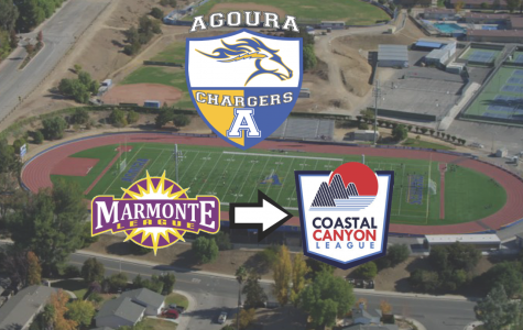 Agoura leaves Marmonte League for Coastal Canyon League